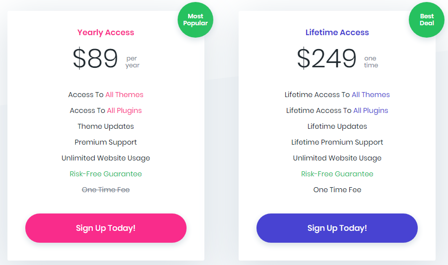 Divi vs avada 2018 comparison and winner inside - Divi pricing table ...
